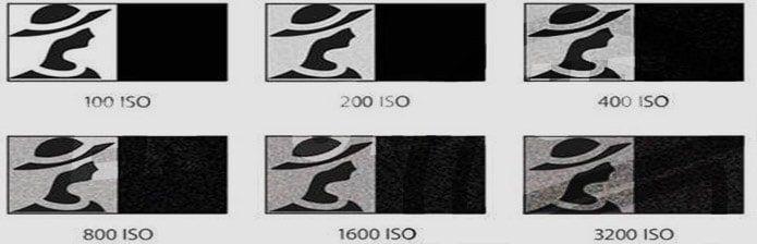 ISO-(ASA)-Ayarı