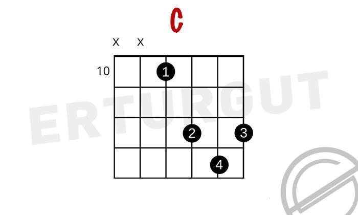 C - Do Majör Akoru Gitarda Nasıl Basılır?