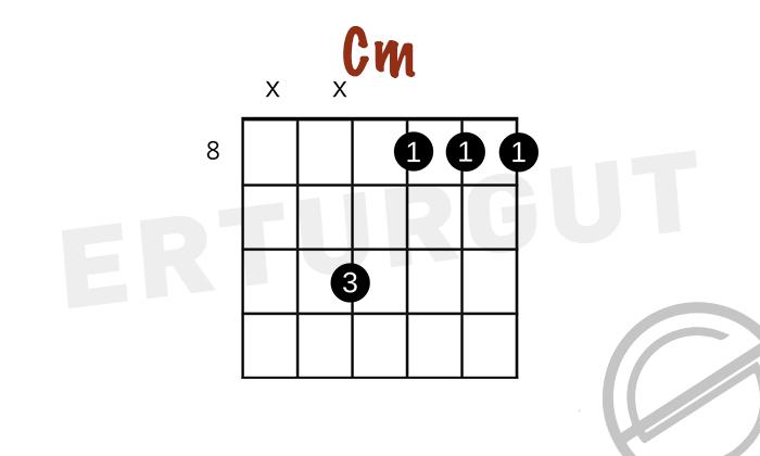 Cm - Do Minör Akoru Gitarda Nasıl Basılır?