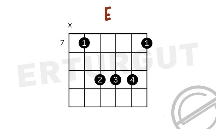 E - Mi Majör Akoru Gitarda Nasıl Basılır?