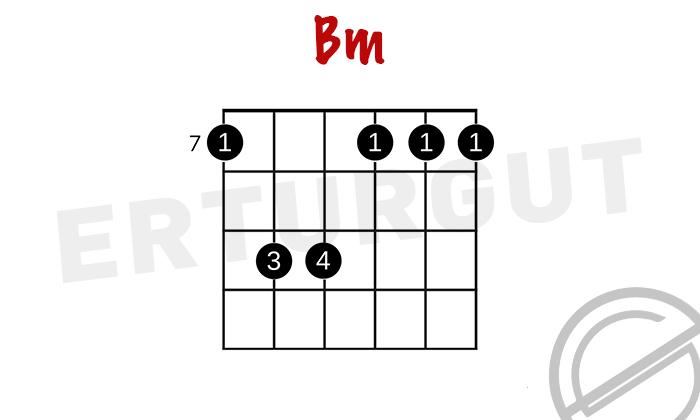 Bm - Si Minör Akoru Gitarda Nasıl Basılır?