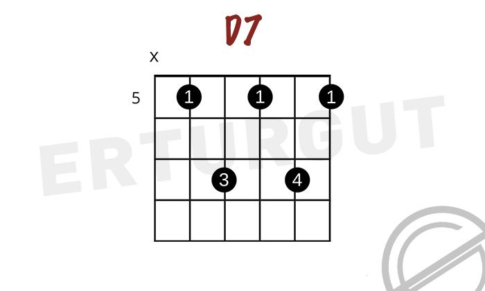 Gitarda D7 – Re Dominant 7'li Akoru