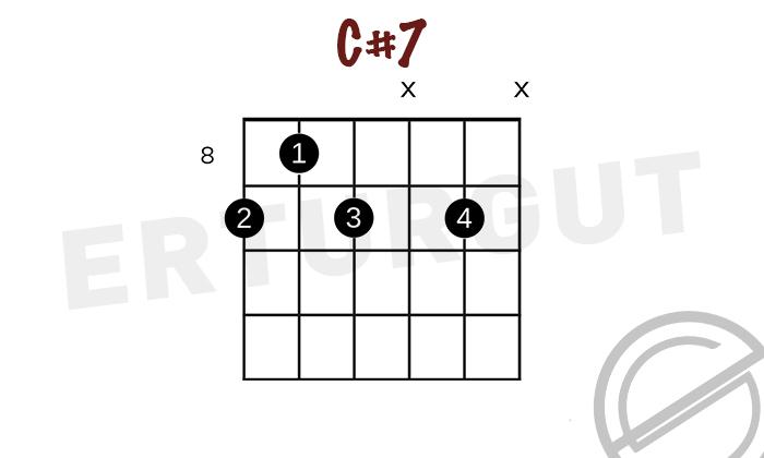 Gitarda C#7 – Do Diyez Dominant 7'li Akoru