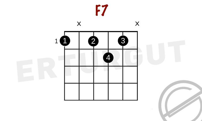 Gitarda F7 - Fa Dominant 7'li Akoru
