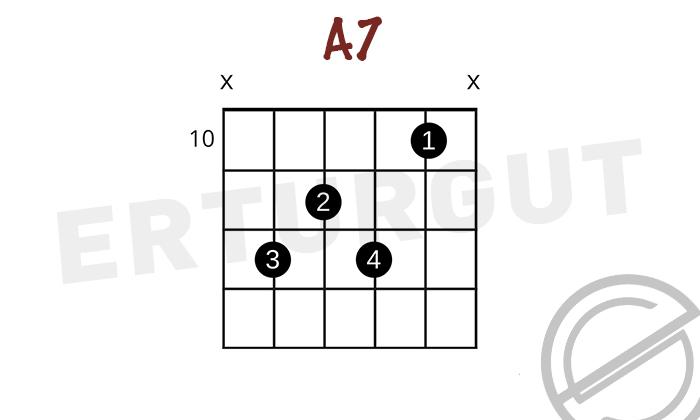Gitarda A7 – La Dominant 7'li Akoru