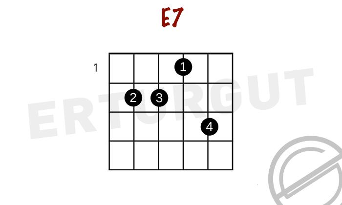 Gitarda E7 - Mi Dominant 7'li Akoru