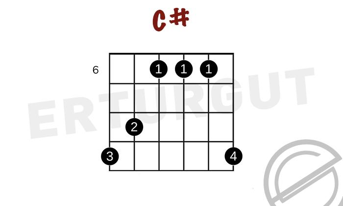 C# – Do Diyez Majör Akoru Gitarda Nasıl Basılır?