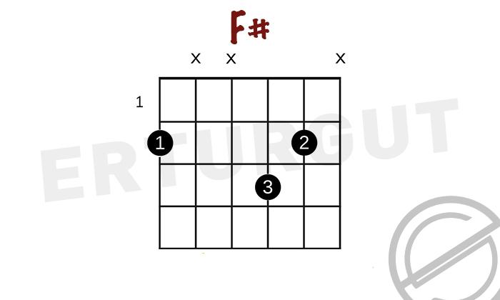 F# - Fa Diyez Majör Akoru Gitarda Nasıl Basılır?